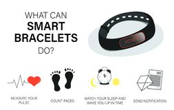 Vad kan ila, gör armband Bogserare för vektorbegreppskondition, smart klocka, sport och sund livsstil stock illustrationer