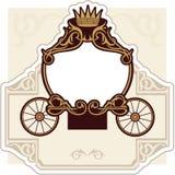 vagnssaga Arkivfoto