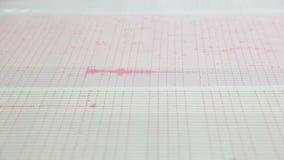 Vague de tremblement de terre sur un papier de graphique Boutons métalliques ronds banque de vidéos