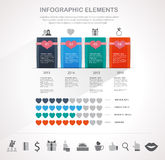 Valentines day infographics Royalty Free Stock Photos