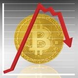 Valeur perdante de Bitcoin Photo libre de droits