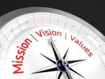 Valeurs de vision de mission | Boussole Photographie stock libre de droits