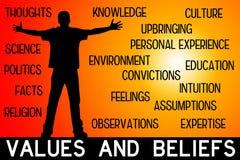 Valeurs et croyances illustration libre de droits
