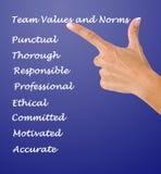 Valeurs et normes d'équipe Image libre de droits