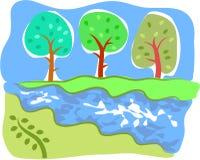 Valley Stream royalty free illustration
