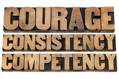 Valor, consistencia, capacidad Foto de archivo