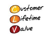 Valor da vida do cliente (CLV), conceito do negócio ilustração stock