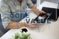 Valor do núcleo na tela virtual Conceito do negócio Nuvem das palavras fotos de stock