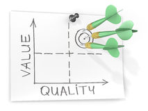 Valor y relación de la calidad Fotos de archivo
