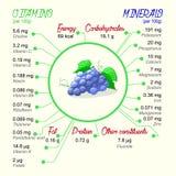 Valore nutrizionale dell'uva Fotografie Stock