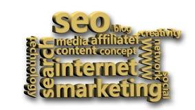 Valores de la animación relacionados con el márketing de Internet ilustración del vector