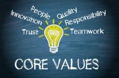 Valores de la base - concepto del negocio con la bombilla y el texto foto de archivo libre de regalías