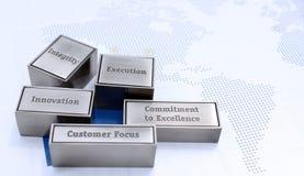 Valores de negócio corporativo Imagens de Stock