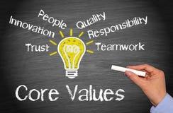 Valores de negocio principal Foto de archivo