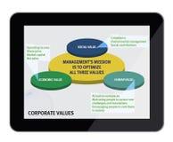 Valores del corporte del negocio Imagenes de archivo