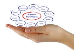Valores do núcleo do negócio foto de stock royalty free