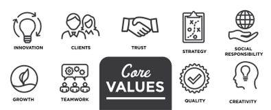 Valores do núcleo - a missão, ícone do valor da integridade ajustou-se com visão, hon ilustração do vetor