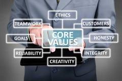 Valores do núcleo no conceito do negócio fotos de stock royalty free