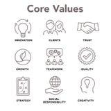 Valori del centro - la missione, icona del valore di integrità ha messo con la visione illustrazione vettoriale