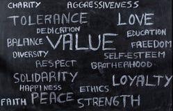 Valori del centro sulla lavagna Fotografia Stock Libera da Diritti