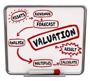 Valuation Calculating Company Zaken met een waarde van Waardekostprijs vector illustratie