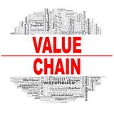 Value chain word cloud. Creative illustration of idea word lettering typography . 3D rendering Royalty Free Stock Image