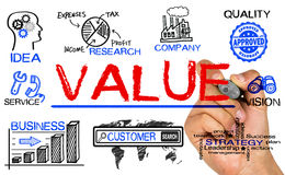 Value concept. With business elements stock photos