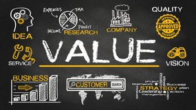 Value concept with business elements. On blackboard Stock Photos