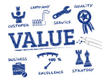 Value concept Royalty Free Stock Images