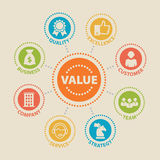 VALUE Concept with icons. And signs stock illustration
