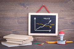 Value and Cost graph on chalkboard. Chalkboard on a wooden background Stock Photo