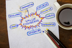 Value engineering Stock Photos