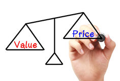 Value and price balance Stock Image