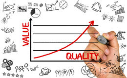 Value quality diagram concept Stock Images