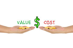 Value vs cost comparison Stock Images
