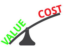 Value vs Cost. Illustration shows the scales on which the value outweighs the cost Royalty Free Stock Image