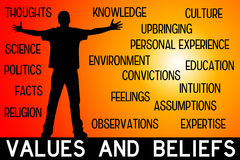 Values and beliefs Stock Photos