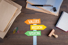 Values concept. Paper signpost on a wooden desk.  stock image