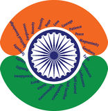 24 Values depicted by 24 Spokes of Ashoka Chakra. 24 Values that each of the 24 Spoke of Ashoka Chakra signifies in the Indian National Flag Stock Image