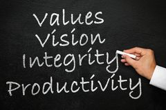 Values, vision, integrity and productivity. Blackboard with hand with chalk in hand. royalty free stock photos