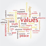 Values word cloud royalty free illustration