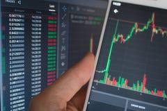Valuta- och säkerhetsmarknadsflyktighet Kors-plattform applikationer för aktiemarknaden royaltyfria foton