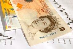 Valutakurs för GBP CHF (det brittiska pundet - schweizisk franc). Royaltyfria Bilder