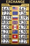 valutakursar Arkivbild