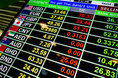 Valutakursvaluta på LED digital conce för pengar för brädeaffär Royaltyfri Fotografi