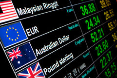 Valutavalutakurs på digitalt LETT skärmbräde royaltyfri fotografi