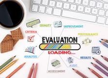 Valutazione, concetto di affari Grafico con le parole chiavi e le icone Scrivania bianca Immagini Stock