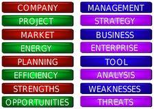Valutazione delle prestazioni Immagine Stock Libera da Diritti