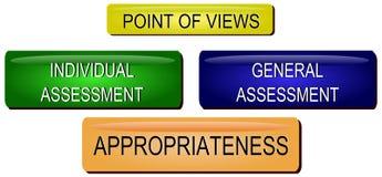 Valutazione delle prestazioni Fotografia Stock Libera da Diritti