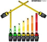 Valutazione di rendimento energetico - misure di nastro Fotografie Stock